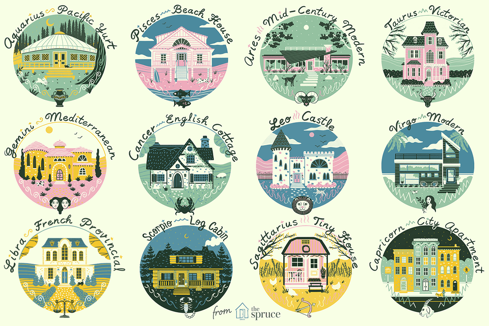 Illustrations of different homes for each zodiac sign