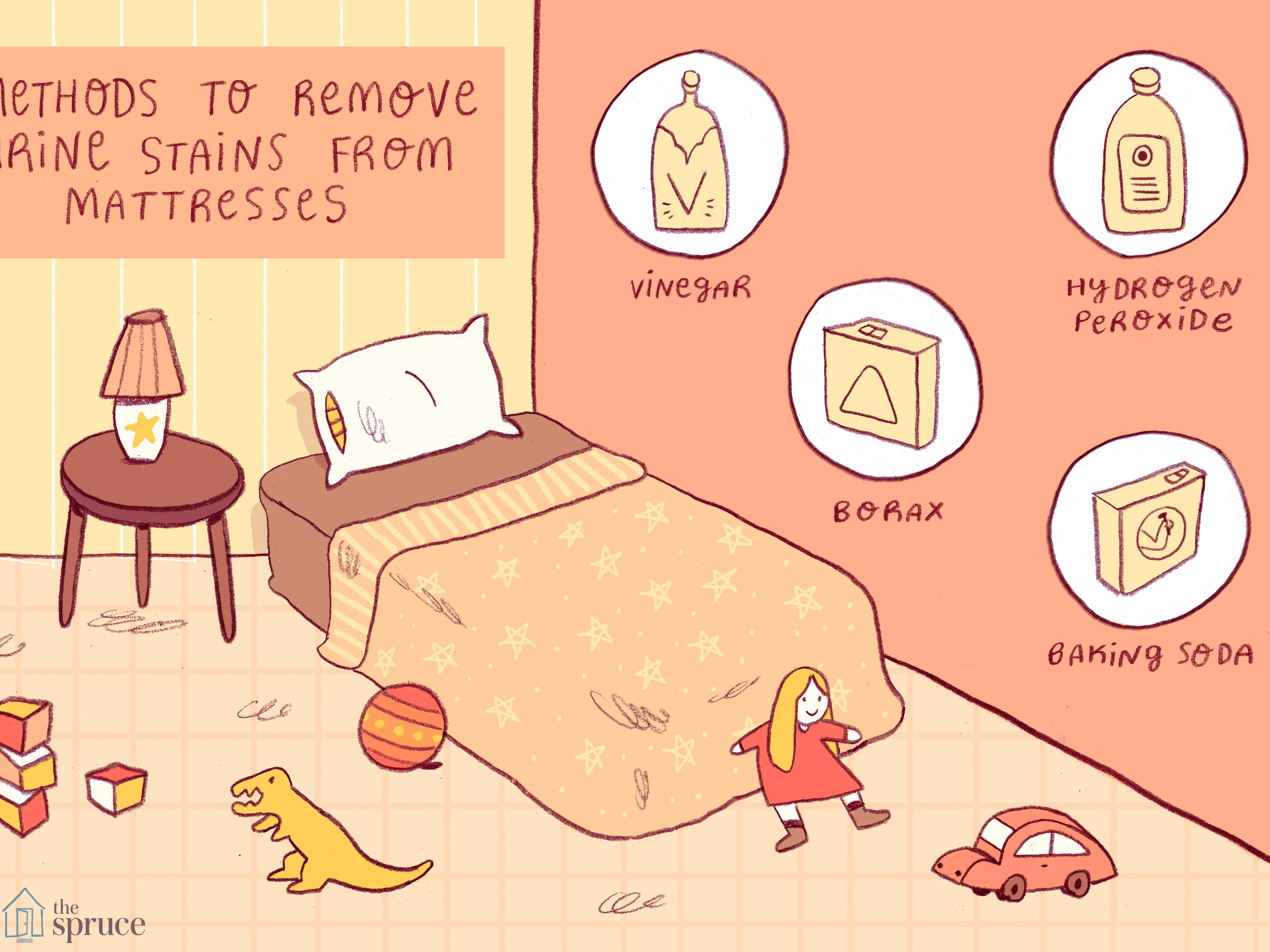 How To Remove Urine Stains And Odors From Mattresses