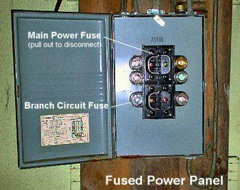Fused Power Panels May Be Found In Older Installations
