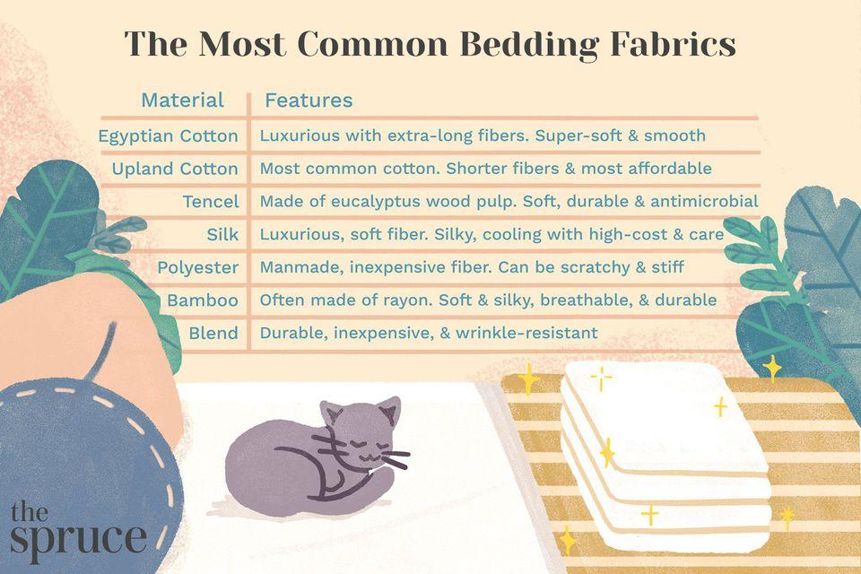 The Most Common Bedding Fabrics