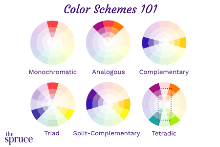 Choosing A Color Scheme From The Color Wheel