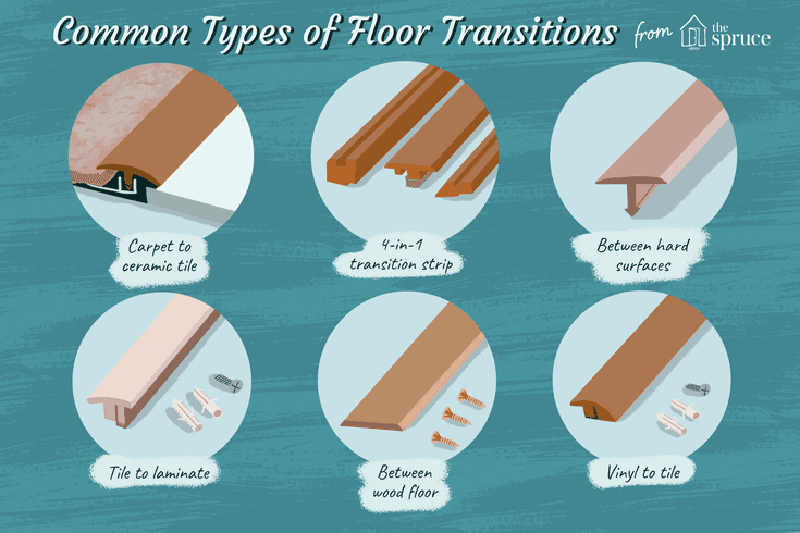 Guide To Floor Transition Strips, Transition Trim For Laminate Flooring