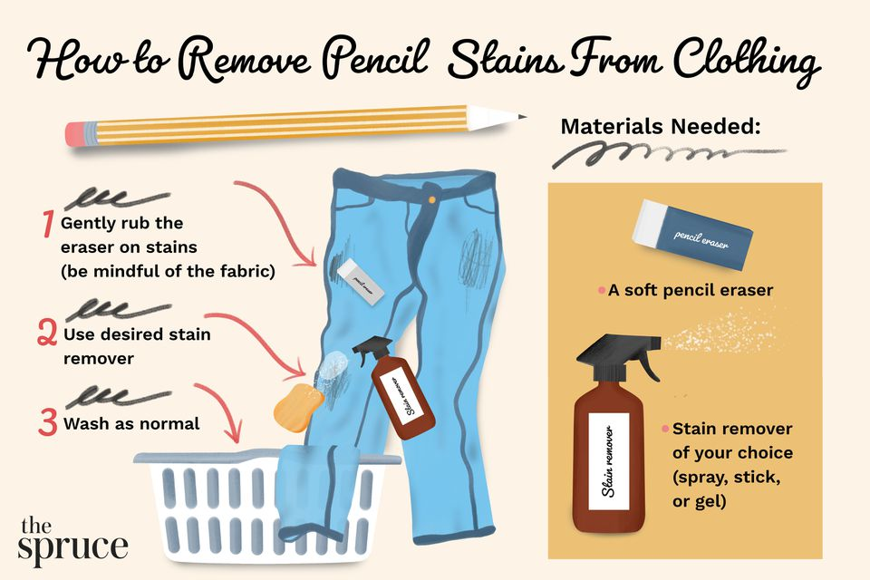 How to Remove Pencil Stains From Clothing