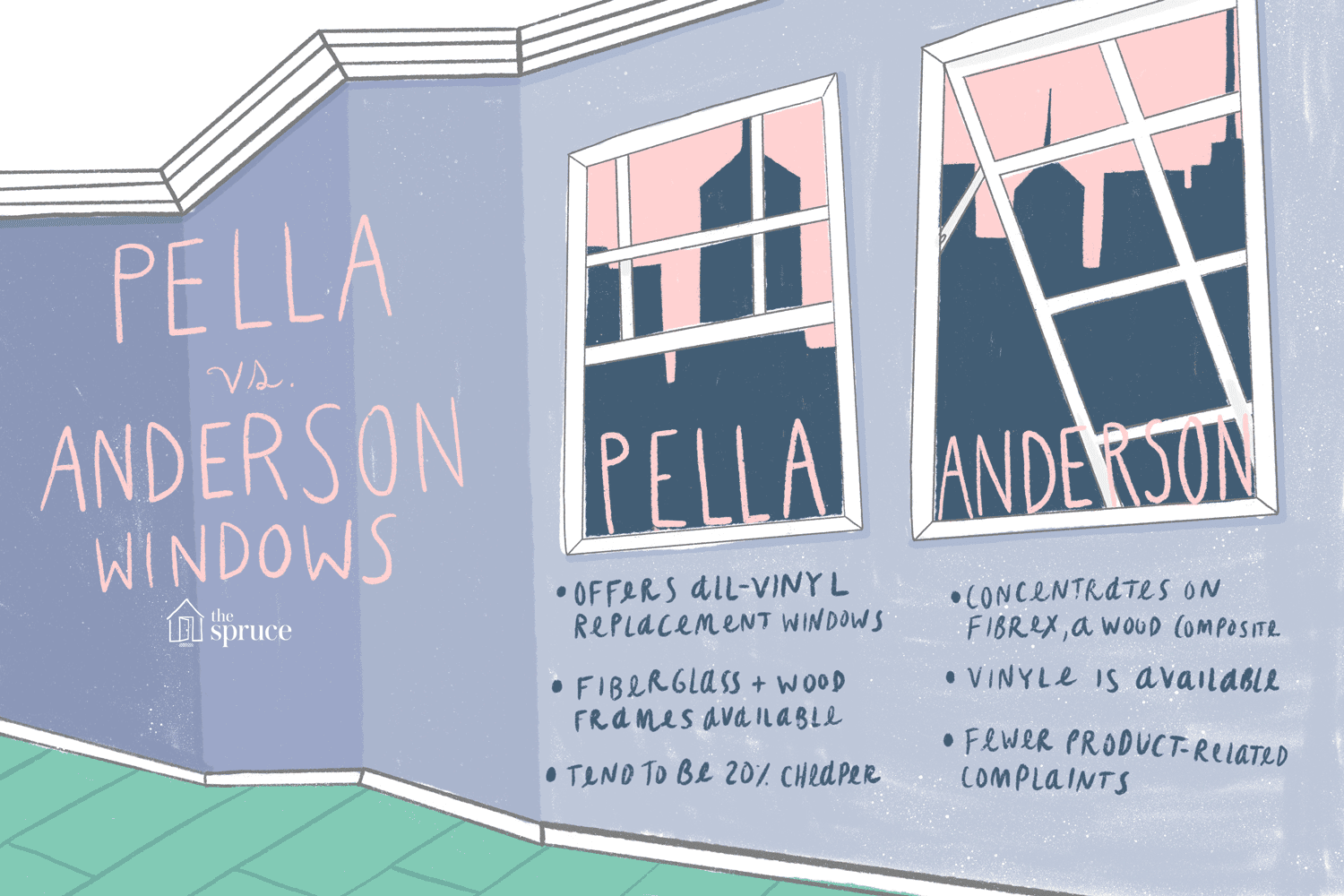 Anderson Windows Reviews >> Pella Vs Andersen A Point By Point Comparison