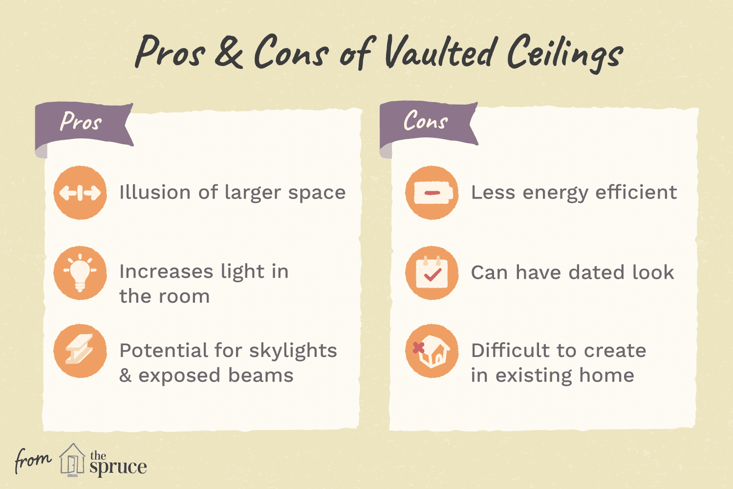Vaulted Ceilings Pros And Cons