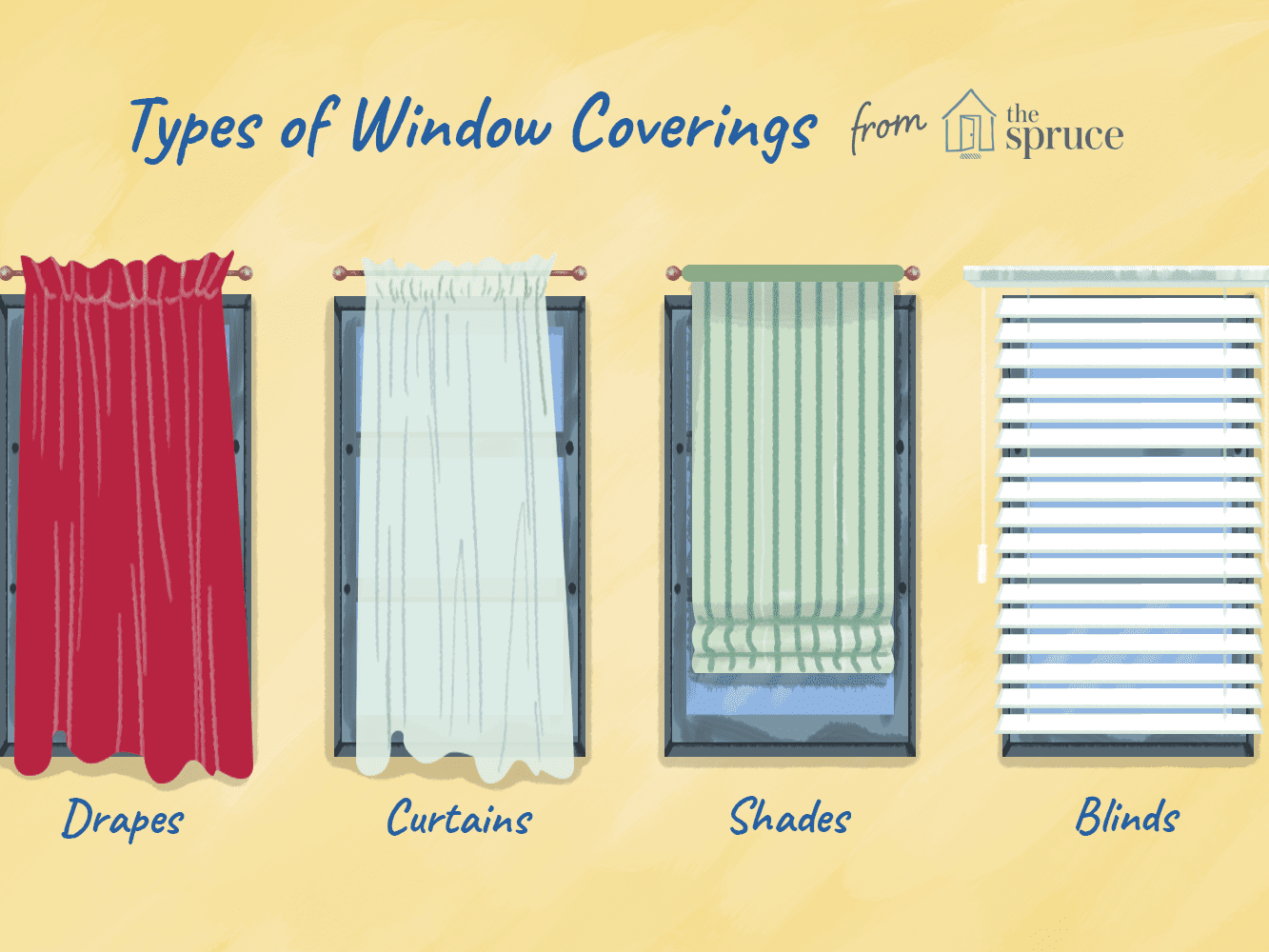 Differences Between Curtains D