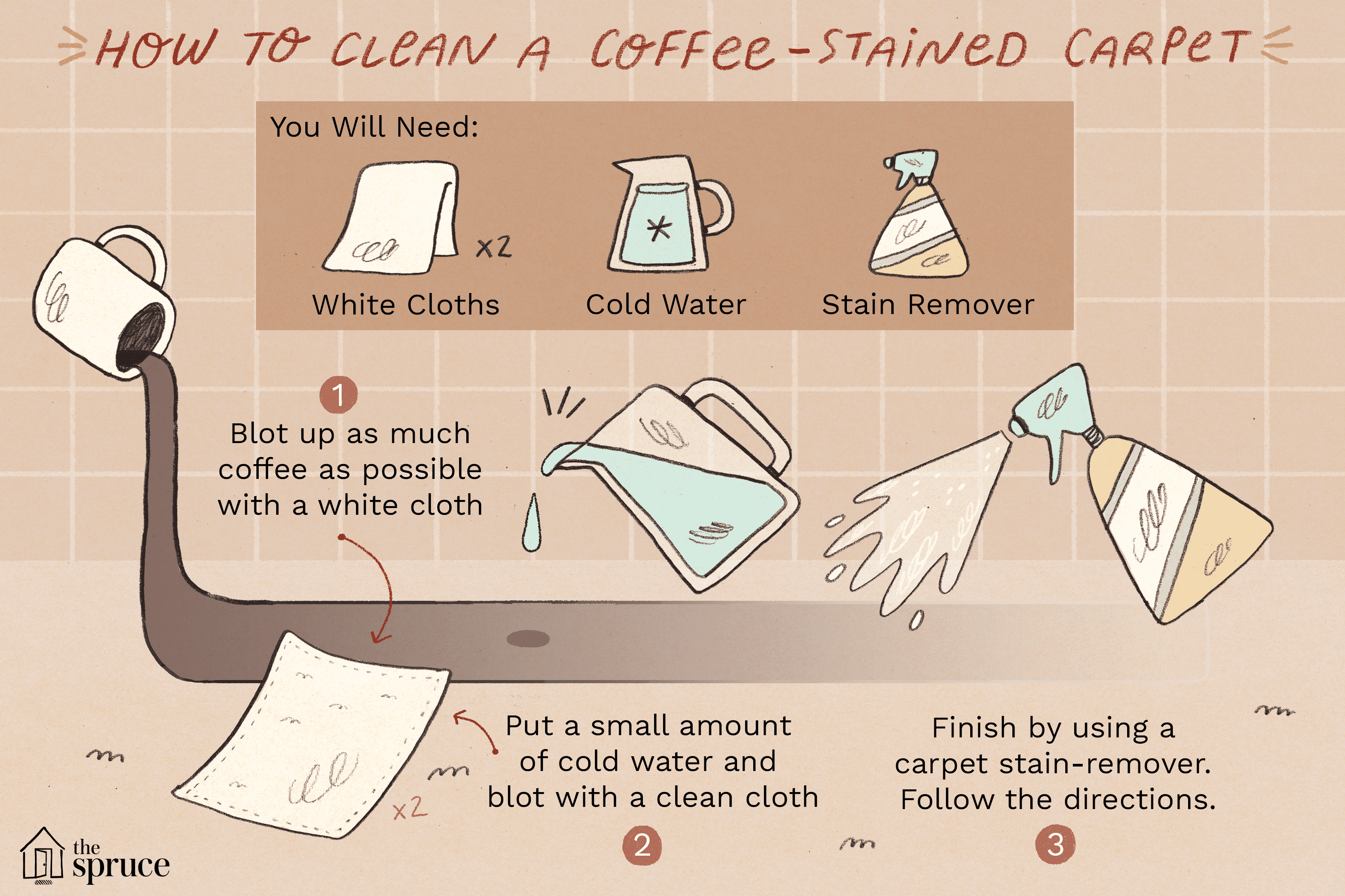 Removing Coffee Stains >> How To Remove Coffee Stains From Carpet